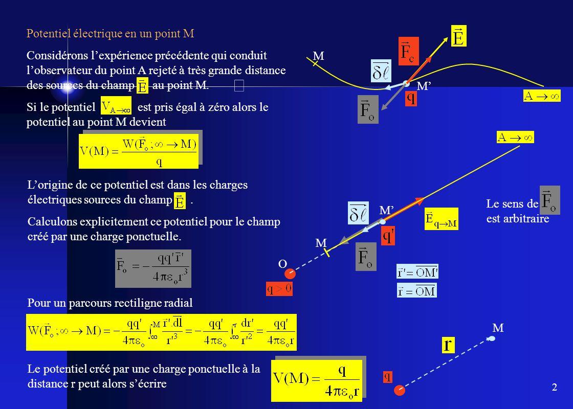 2 Potentiel électrique en un point M Considérons lexpérience précédente qui conduit lobservateur du point A rejeté à très grande distance des sources