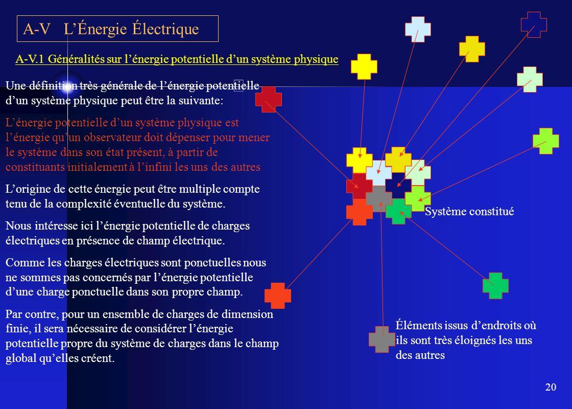 20 A-V LÉnergie Électrique A-V.1 Généralités sur lénergie potentielle dun système physique Une définition très générale de lénergie potentielle dun sy