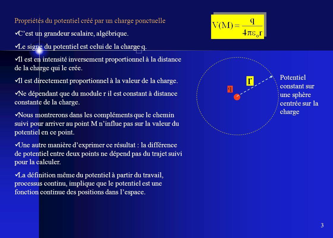 3 Propriétés du potentiel créé par un charge ponctuelle Cest un grandeur scalaire, algébrique. Le signe du potentiel est celui de la charge q. Il est