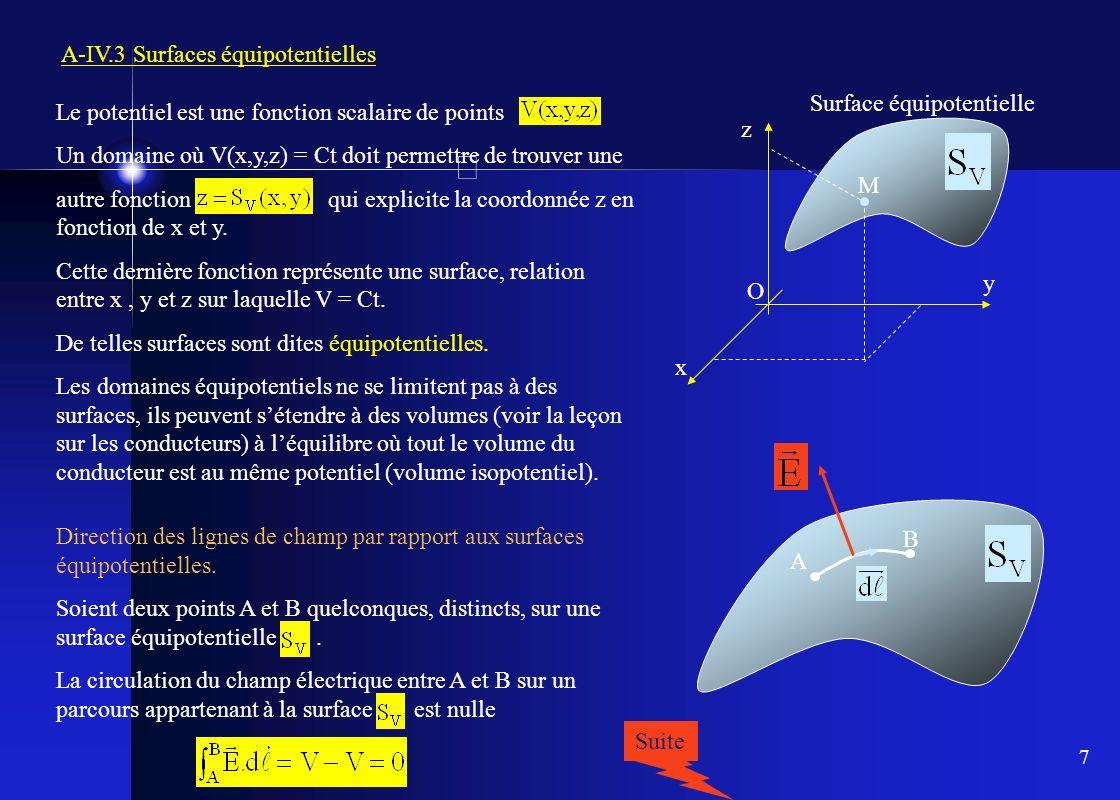 7 A-IV.3 Surfaces équipotentielles Le potentiel est une fonction scalaire de points Un domaine où V(x,y,z) = Ct doit permettre de trouver une autre fo