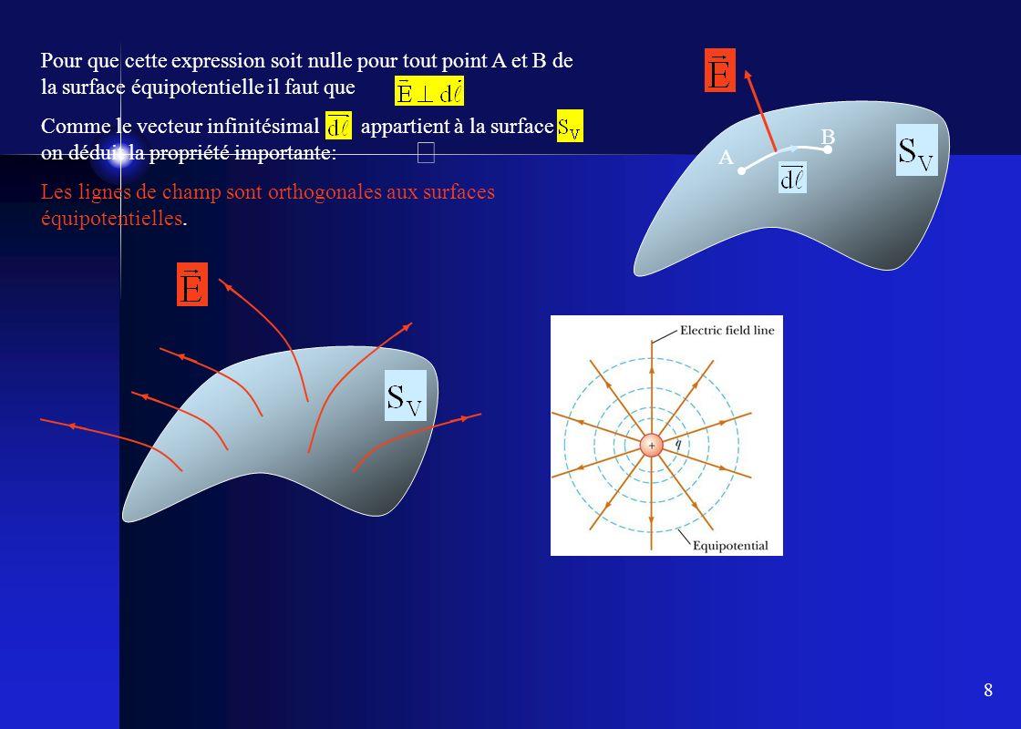 8 A B Pour que cette expression soit nulle pour tout point A et B de la surface équipotentielle il faut que Comme le vecteur infinitésimal appartient