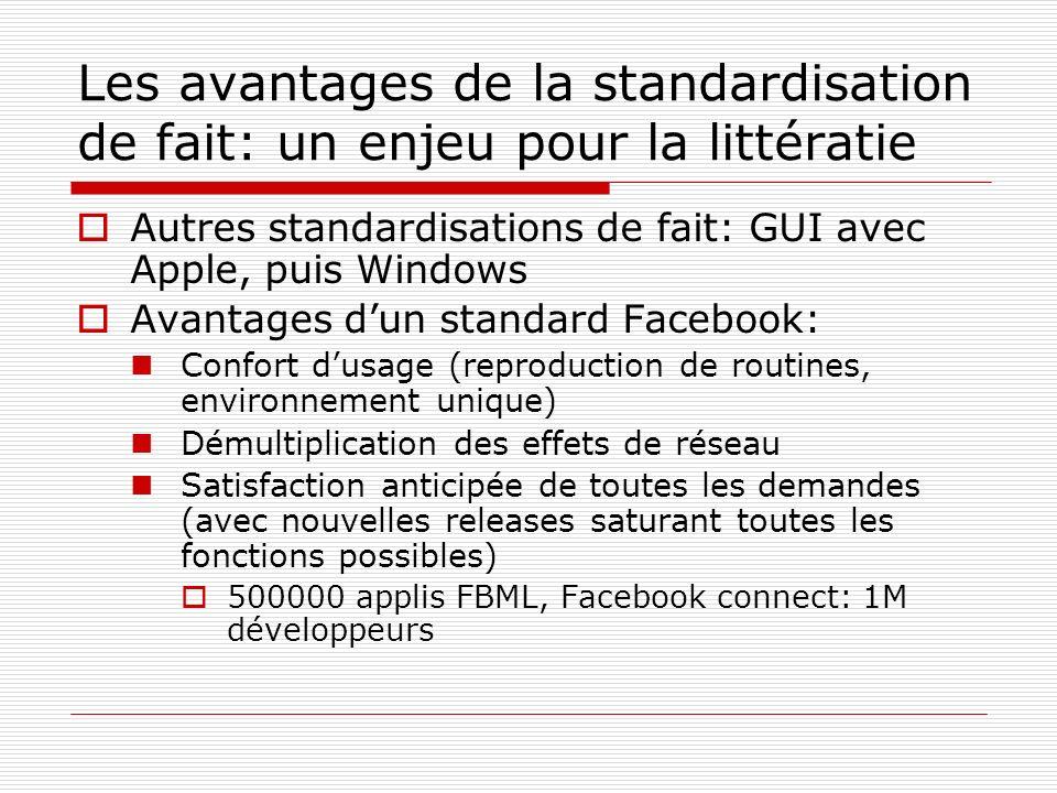 Les avantages de la standardisation de fait: un enjeu pour la littératie Autres standardisations de fait: GUI avec Apple, puis Windows Avantages dun s