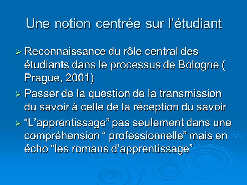 Une notion centrée sur létudiant Reconnaissance du rôle central des étudiants dans le processus de Bologne ( Prague, 2001) Reconnaissance du rôle cent