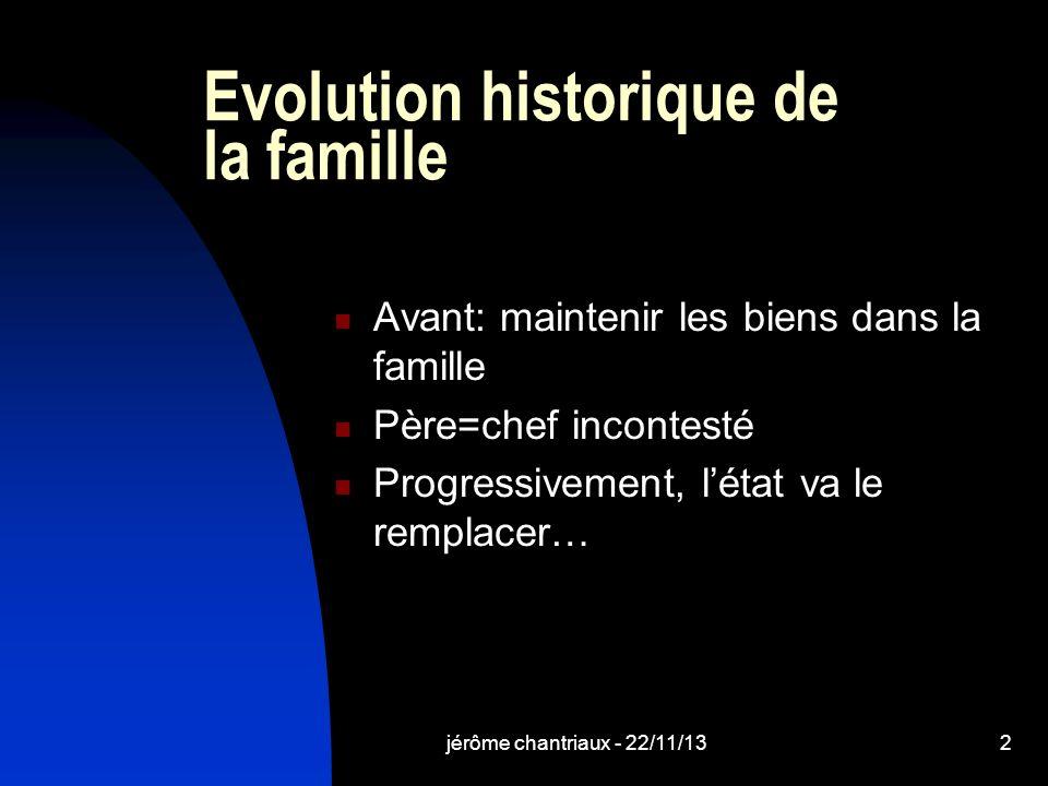 jérôme chantriaux - 22/11/132 Evolution historique de la famille Avant: maintenir les biens dans la famille Père=chef incontesté Progressivement, létat va le remplacer…