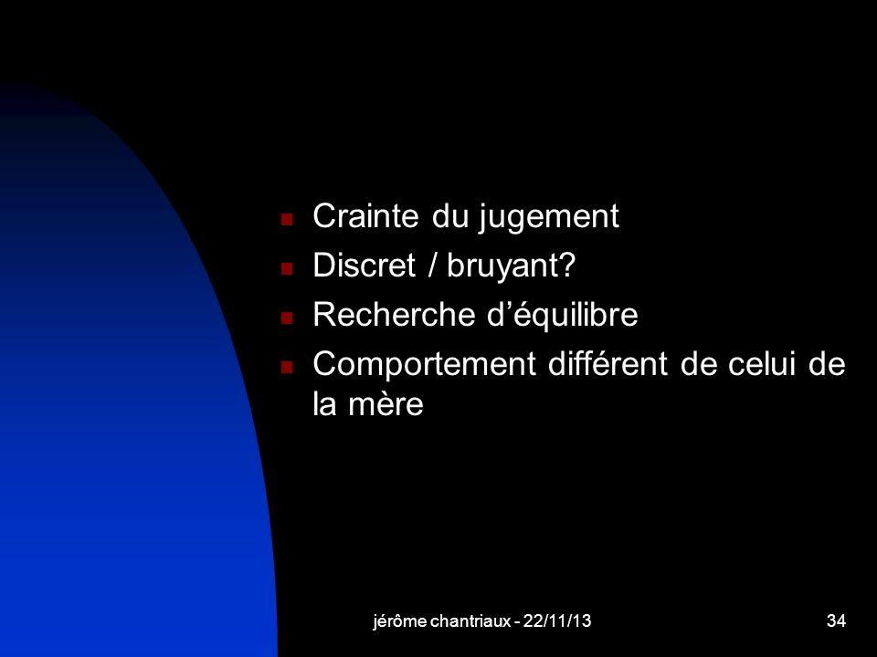 jérôme chantriaux - 22/11/1334 Crainte du jugement Discret / bruyant.