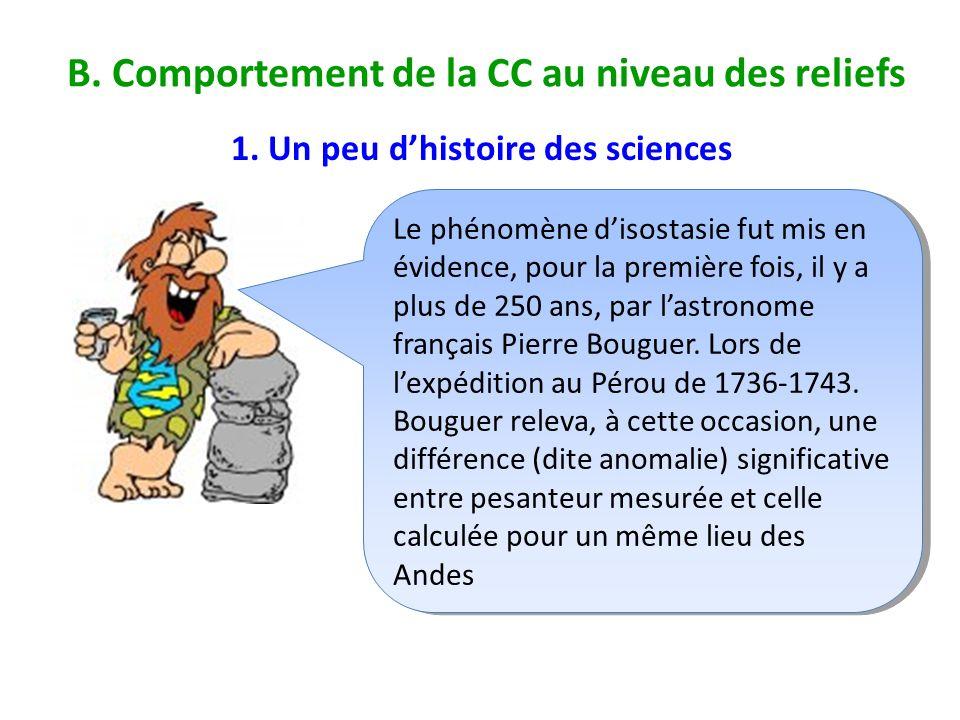 B. Comportement de la CC au niveau des reliefs 1. Un peu dhistoire des sciences Le phénomène disostasie fut mis en évidence, pour la première fois, il