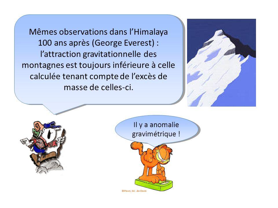 Mêmes observations dans lHimalaya 100 ans après (George Everest) : lattraction gravitationnelle des montagnes est toujours inférieure à celle calculée tenant compte de lexcès de masse de celles-ci.