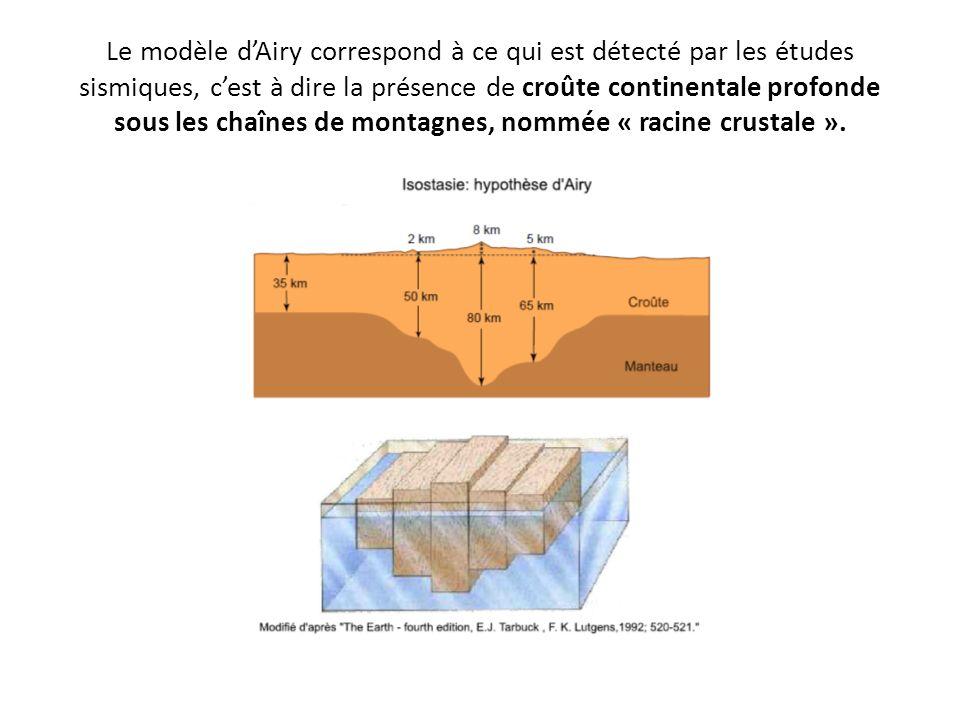 Le modèle dAiry correspond à ce qui est détecté par les études sismiques, cest à dire la présence de croûte continentale profonde sous les chaînes de