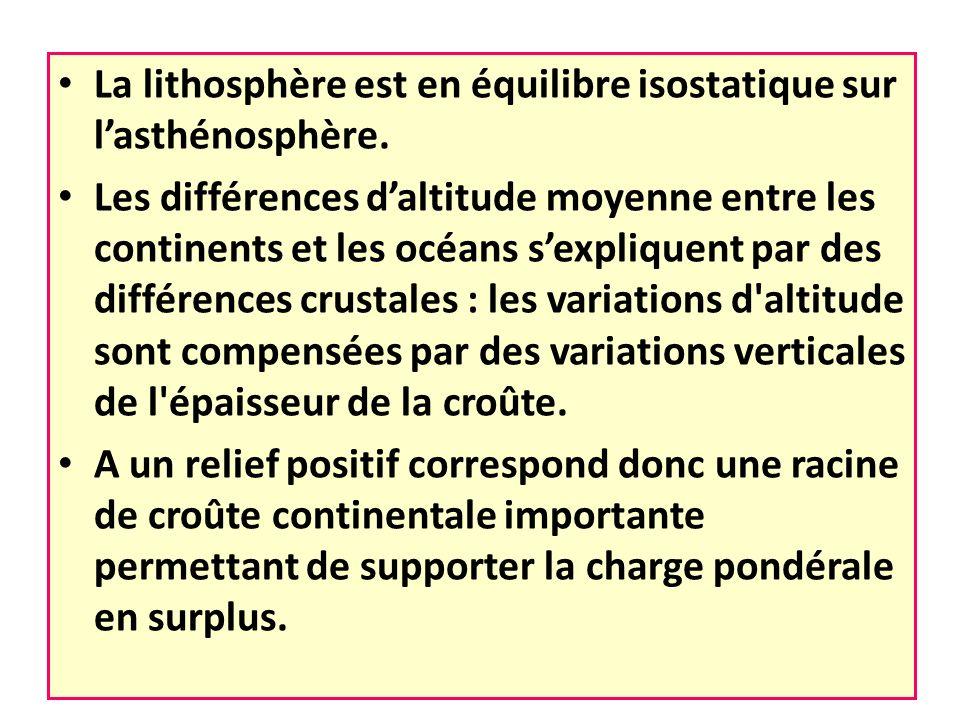 La lithosphère est en équilibre isostatique sur lasthénosphère. Les différences daltitude moyenne entre les continents et les océans sexpliquent par d
