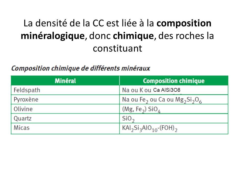 La densité de la CC est liée à la composition minéralogique, donc chimique, des roches la constituant Ca AlSi3O8
