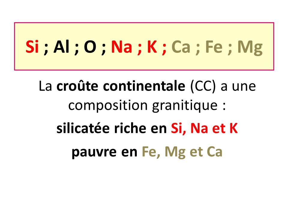 Si ; Al ; O ; Na ; K ; Ca ; Fe ; Mg La croûte continentale (CC) a une composition granitique : silicatée riche en Si, Na et K pauvre en Fe, Mg et Ca