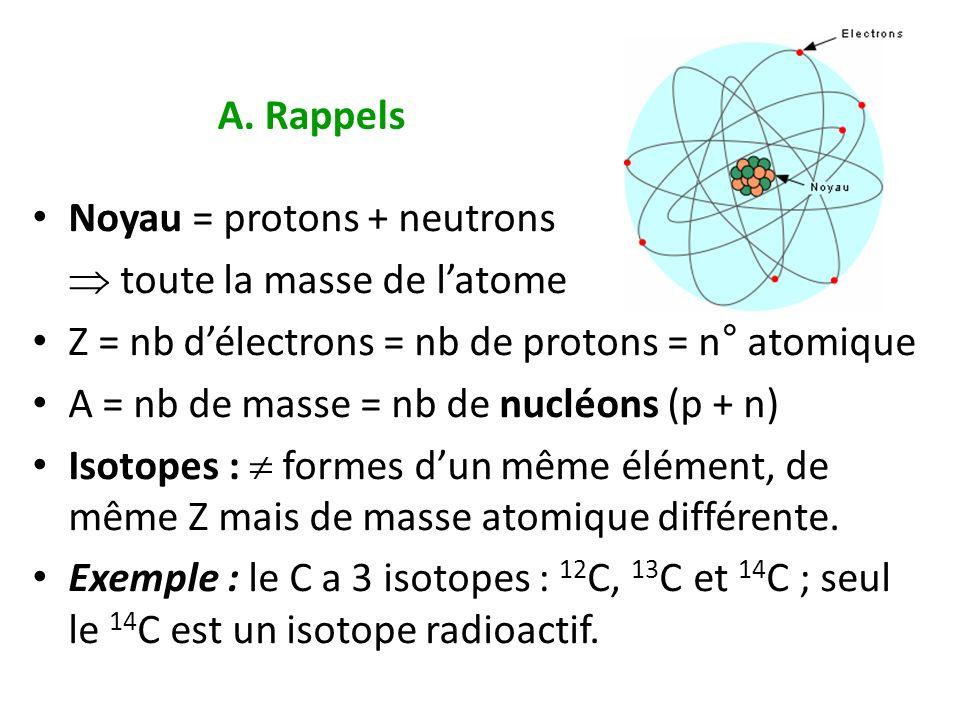 A. Rappels Noyau = protons + neutrons toute la masse de latome Z = nb délectrons = nb de protons = n° atomique A = nb de masse = nb de nucléons (p + n
