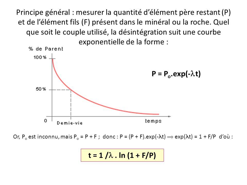Principe général : mesurer la quantité délément père restant (P) et de lélément fils (F) présent dans le minéral ou la roche.