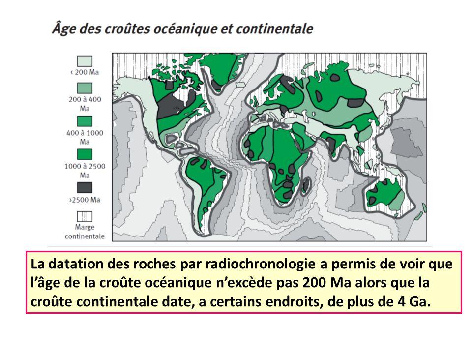 La datation des roches par radiochronologie a permis de voir que lâge de la croûte océanique nexcède pas 200 Ma alors que la croûte continentale date, a certains endroits, de plus de 4 Ga.
