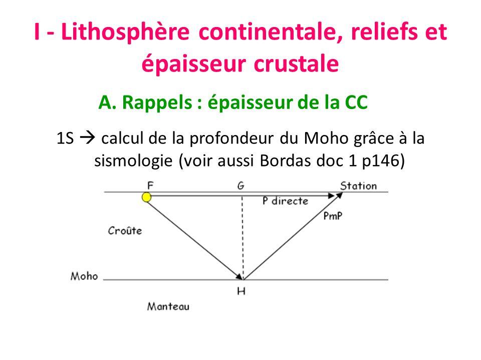 I - Lithosphère continentale, reliefs et épaisseur crustale 1S calcul de la profondeur du Moho grâce à la sismologie (voir aussi Bordas doc 1 p146) A.