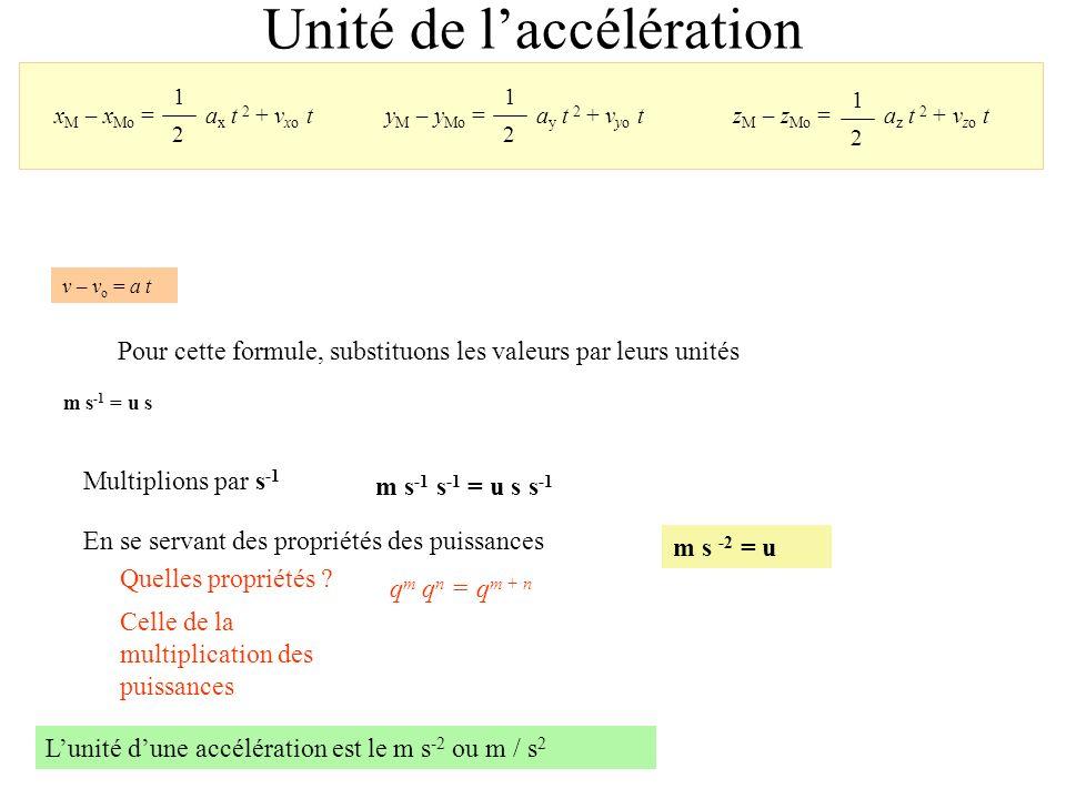 Unité de laccélération Pour cette formule, substituons les valeurs par leurs unités m s -1 = u s Multiplions par s -1 m s -1 s -1 = u s s -1 En se servant des propriétés des puissances m s -2 = u Lunité dune accélération est le m s -2 ou m / s 2 y M – y Mo = 1 2 a y t 2 + v yo t x M – x Mo = 1 2 a x t 2 + v xo t z M – z Mo = 1 2 a z t 2 + v zo t v – v o = a t Quelles propriétés .