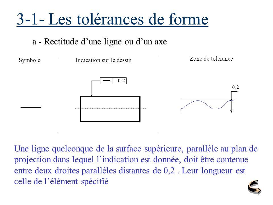 3-1- Les tolérances de forme a - Rectitude dune ligne ou dun axe SymboleIndication sur le dessin Zone de tolérance Une ligne quelconque de la surface
