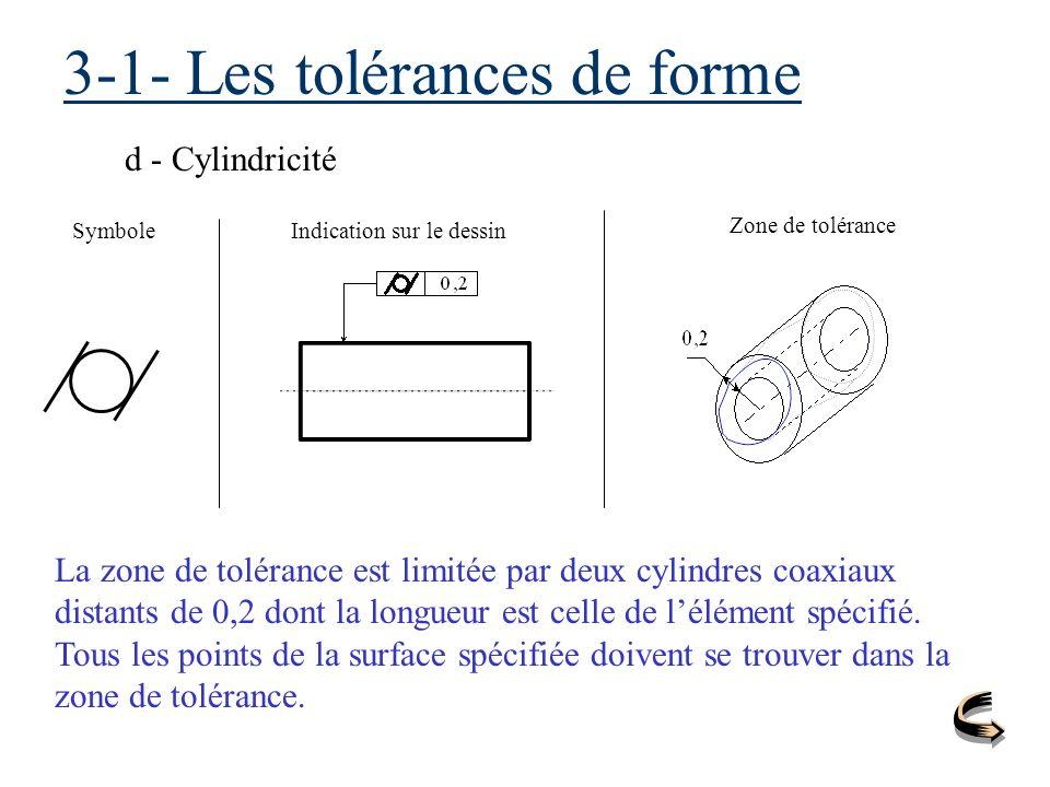 3-1- Les tolérances de forme d - Cylindricité SymboleIndication sur le dessin Zone de tolérance La zone de tolérance est limitée par deux cylindres co