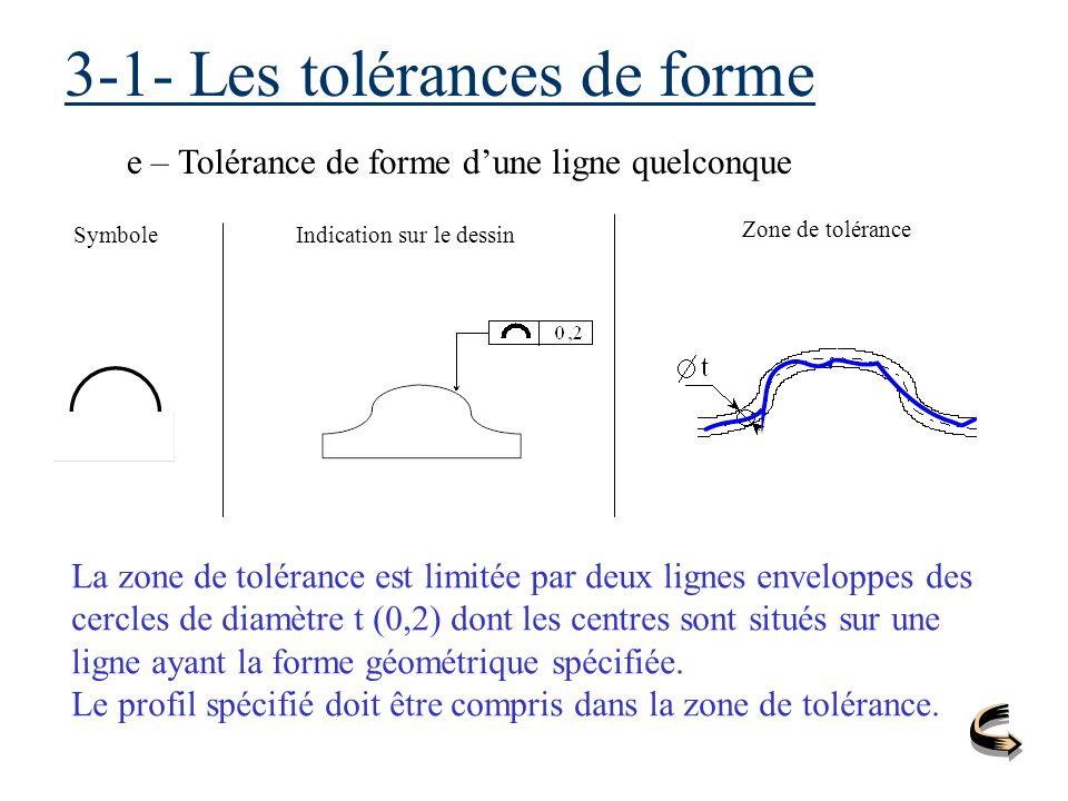 3-1- Les tolérances de forme e – Tolérance de forme dune ligne quelconque SymboleIndication sur le dessin Zone de tolérance La zone de tolérance est l