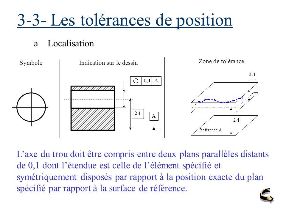 3-3- Les tolérances de position a – Localisation SymboleIndication sur le dessin Zone de tolérance Laxe du trou doit être compris entre deux plans par