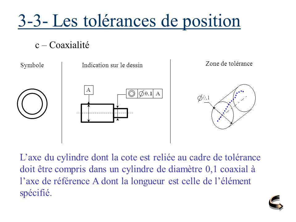 3-3- Les tolérances de position c – Coaxialité SymboleIndication sur le dessin Zone de tolérance Laxe du cylindre dont la cote est reliée au cadre de