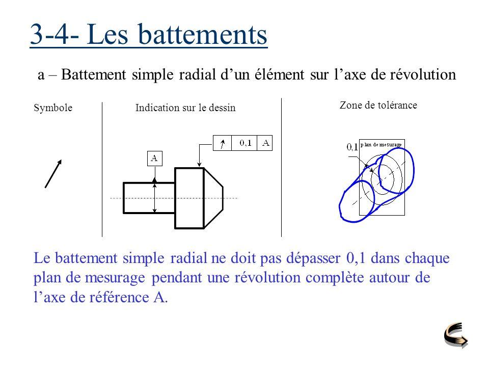 3-4- Les battements a – Battement simple radial dun élément sur laxe de révolution SymboleIndication sur le dessin Zone de tolérance Le battement simp