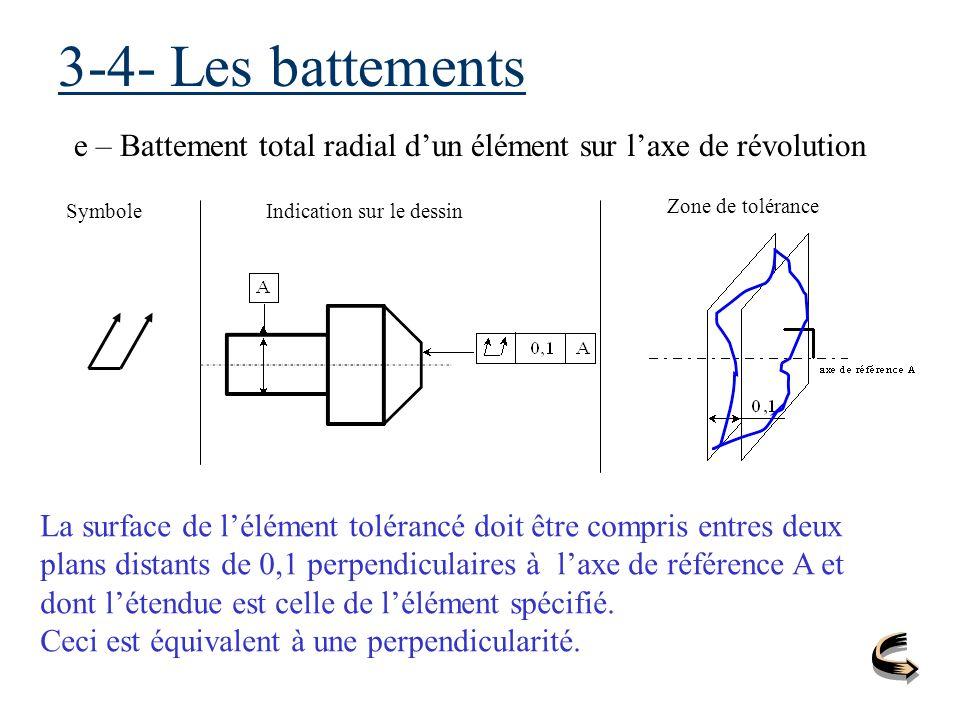 3-4- Les battements e – Battement total radial dun élément sur laxe de révolution SymboleIndication sur le dessin Zone de tolérance La surface de lélé