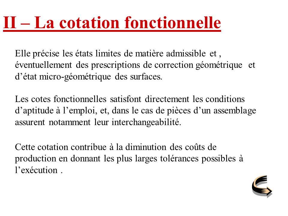 II – La cotation fonctionnelle Elle précise les états limites de matière admissible et, éventuellement des prescriptions de correction géométrique et