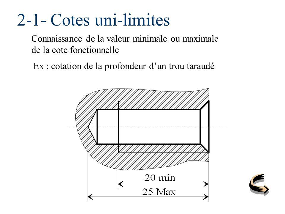 2-2- Conditions implicites Ceci concerne particulièrement la géométrie des pièces.