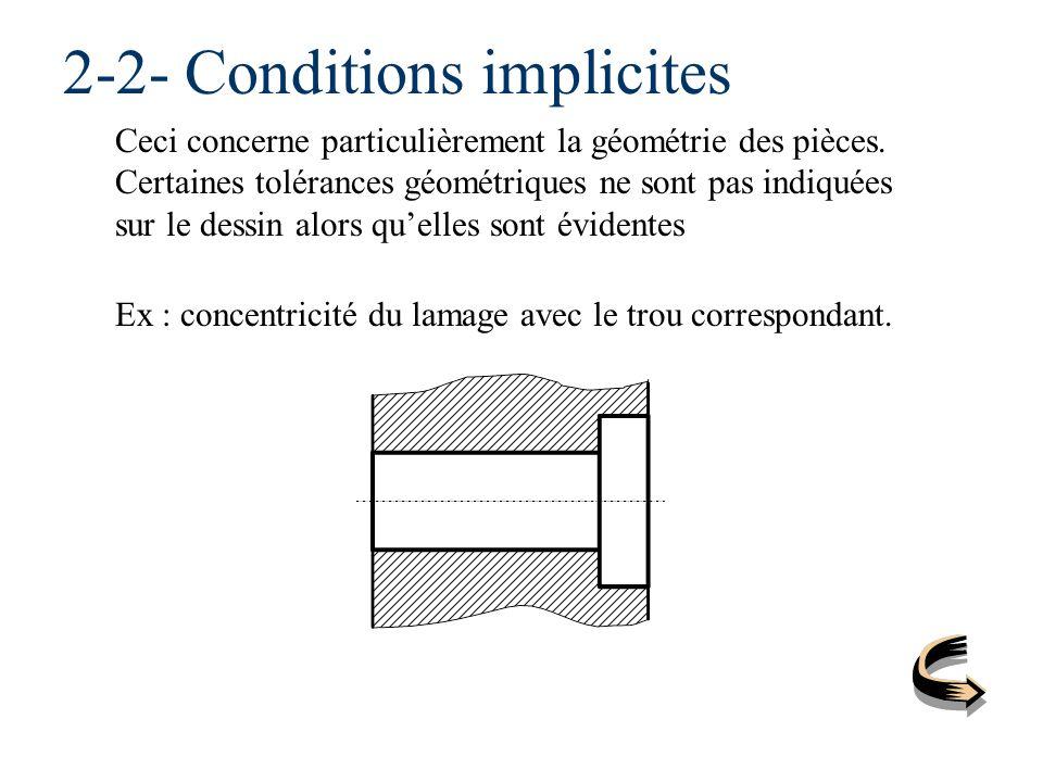 2-2- Conditions implicites Ceci concerne particulièrement la géométrie des pièces. Certaines tolérances géométriques ne sont pas indiquées sur le dess