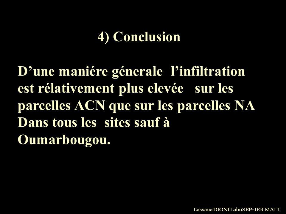 4) Conclusion Dune maniére génerale linfiltration est rélativement plus elevée sur les parcelles ACN que sur les parcelles NA Dans tous les sites sauf