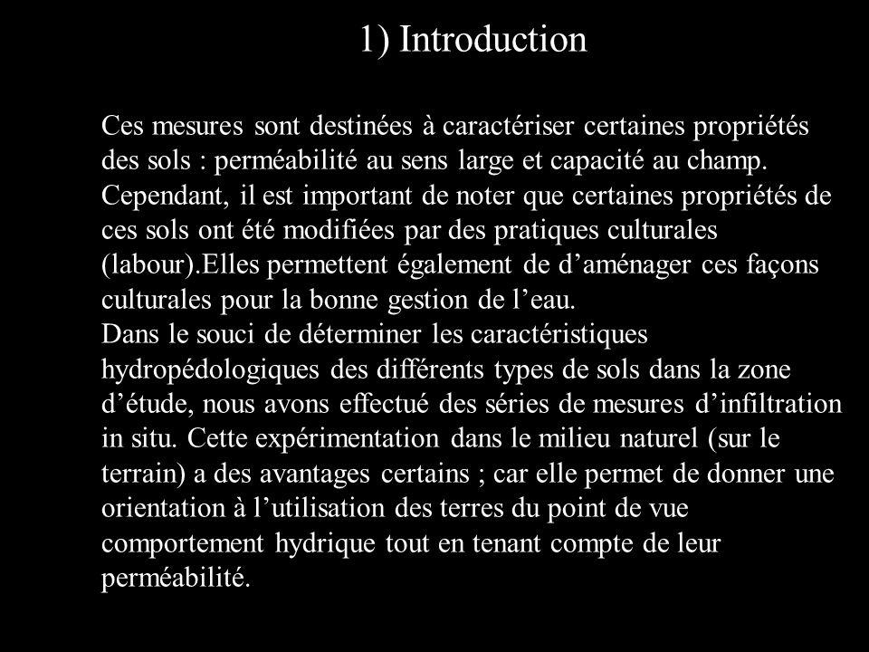 Introduction 1) Introduction Ces mesures sont destinées à caractériser certaines propriétés des sols : perméabilité au sens large et capacité au champ