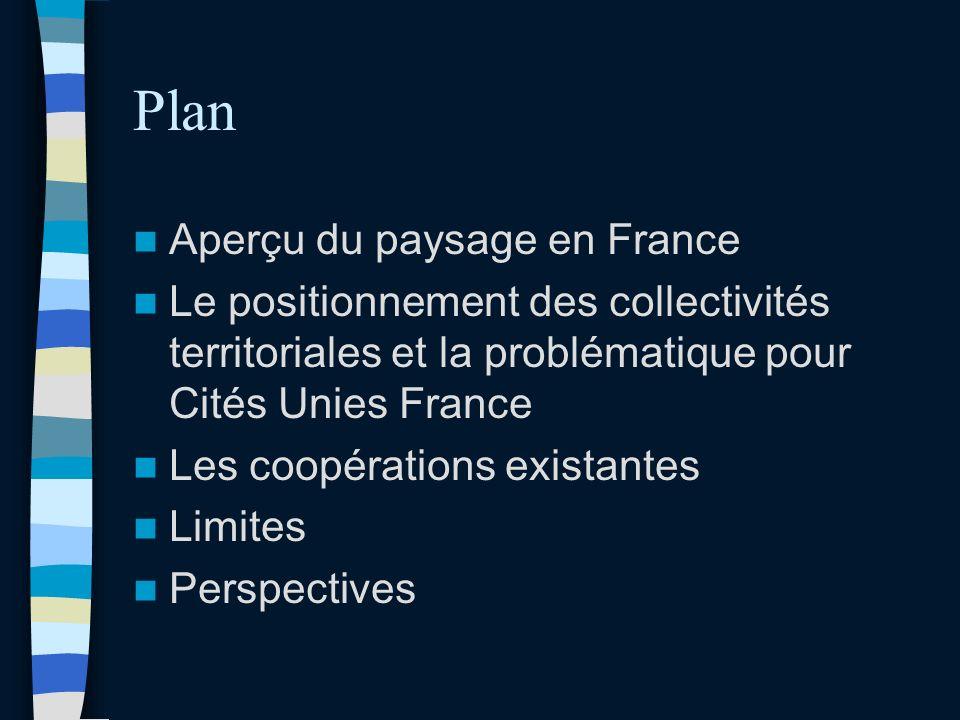 Plan Aperçu du paysage en France Le positionnement des collectivités territoriales et la problématique pour Cités Unies France Les coopérations existantes Limites Perspectives