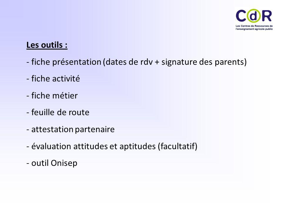 Les outils : - fiche présentation (dates de rdv + signature des parents) - fiche activité - fiche métier - feuille de route - attestation partenaire -