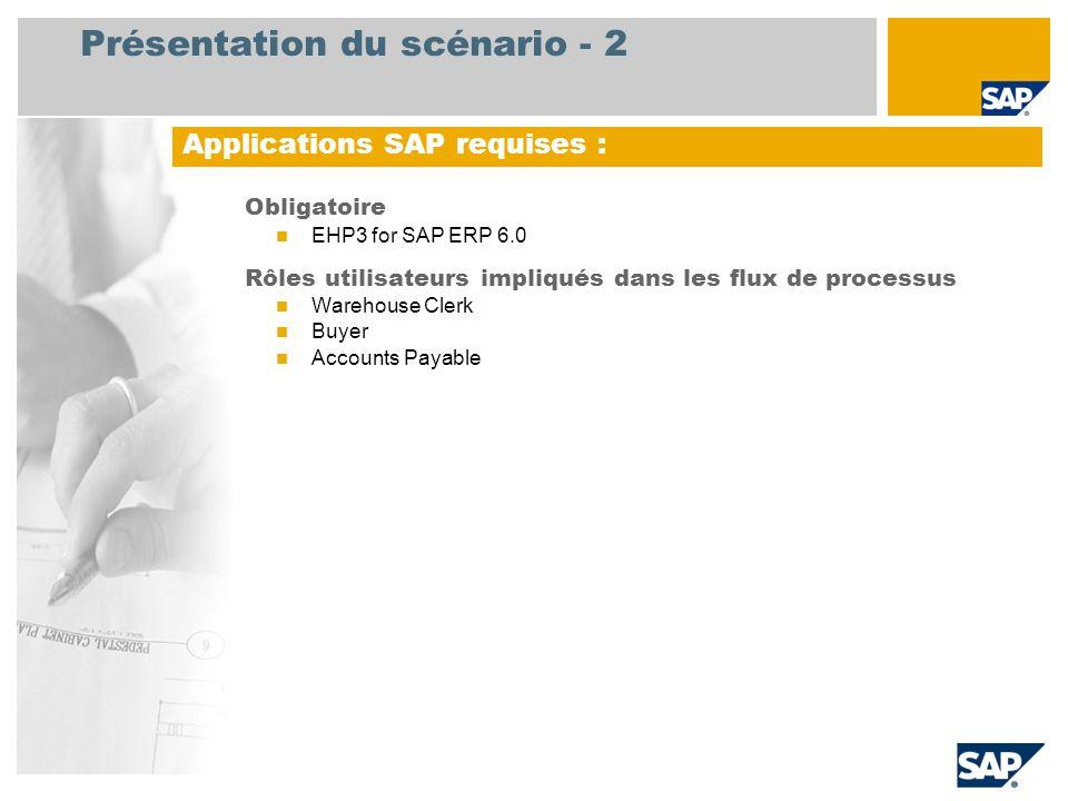 Présentation du scénario - 2 Obligatoire EHP3 for SAP ERP 6.0 Rôles utilisateurs impliqués dans les flux de processus Warehouse Clerk Buyer Accounts Payable Applications SAP requises :