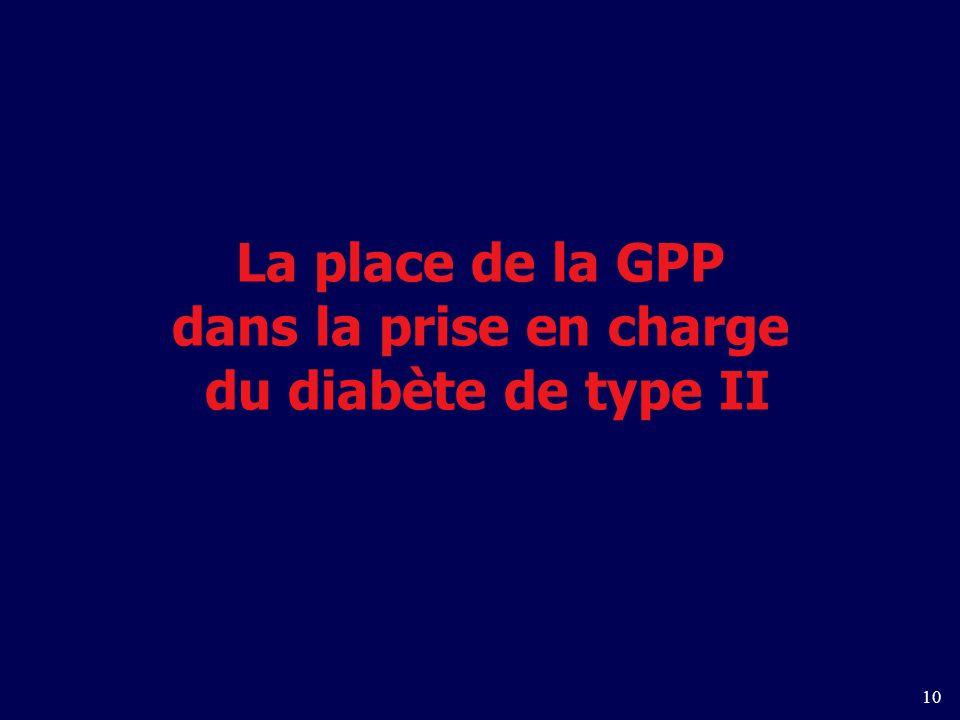 10 La place de la GPP dans la prise en charge du diabète de type II