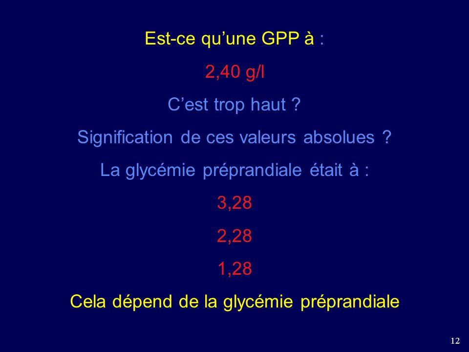 12 Est-ce quune GPP à : 2,40 g/l Cest trop haut .Signification de ces valeurs absolues .