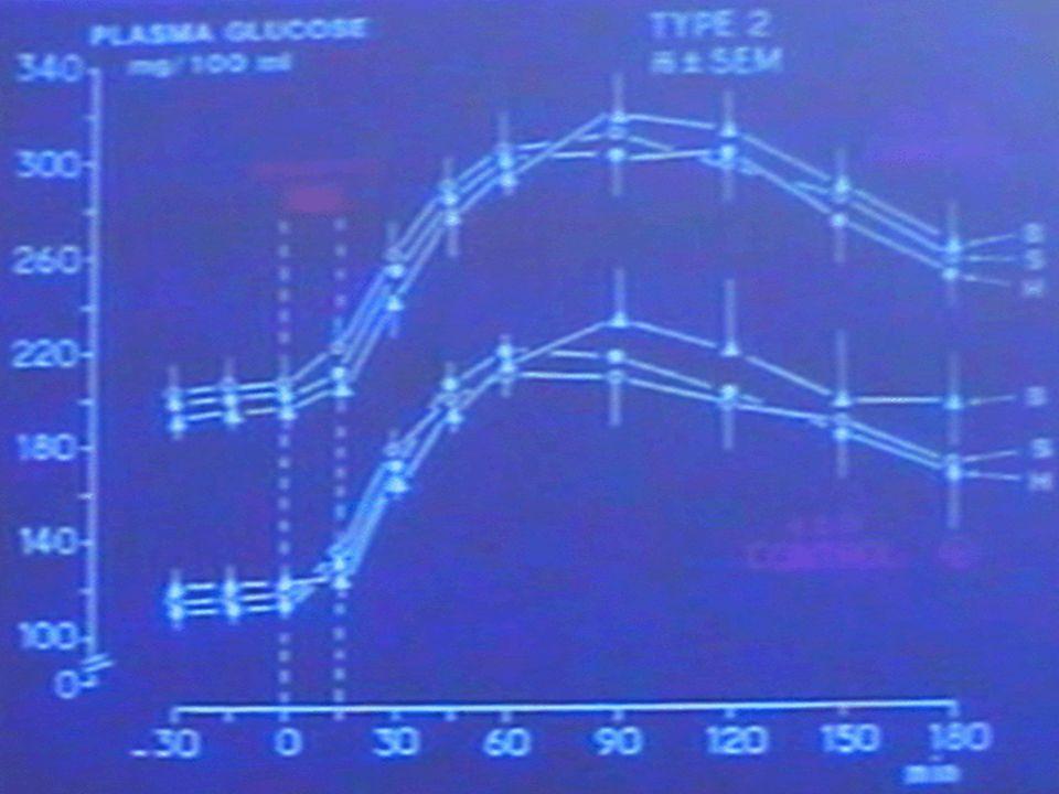 15 Lamplitude et la durée des hyperglycémies post-prandiales sont toutes deux augmentées dans le diabète de type 2 AVIGNON A, RADAUCEANU A, MONNIER L.
