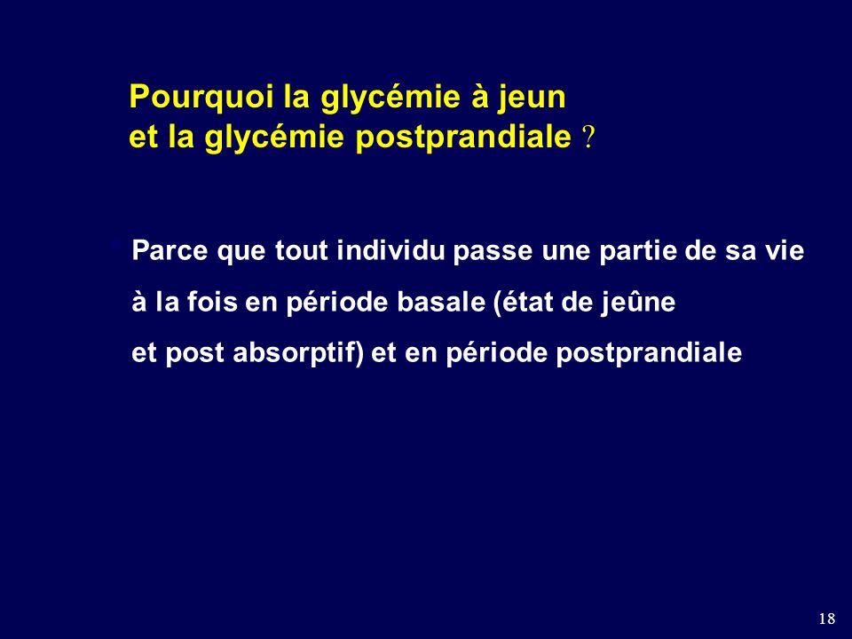 18 Pourquoi la glycémie à jeun et la glycémie postprandiale .