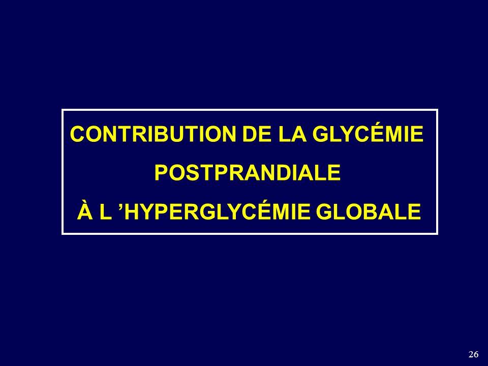 26 CONTRIBUTION DE LA GLYCÉMIE POSTPRANDIALE À L HYPERGLYCÉMIE GLOBALE