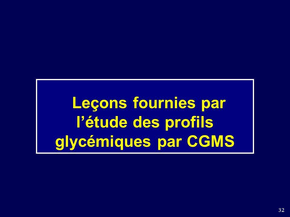32 Leçons fournies par létude des profils glycémiques par CGMS