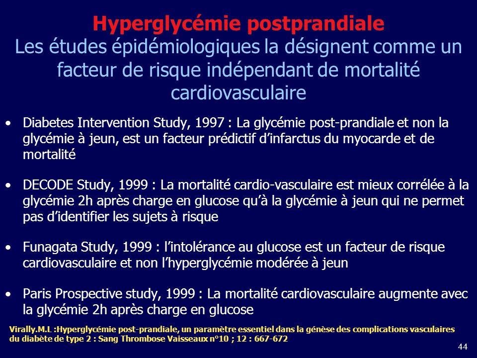 44 Hyperglycémie postprandiale Les études épidémiologiques la désignent comme un facteur de risque indépendant de mortalité cardiovasculaire Diabetes Intervention Study, 1997 : La glycémie post-prandiale et non la glycémie à jeun, est un facteur prédictif dinfarctus du myocarde et de mortalité DECODE Study, 1999 : La mortalité cardio-vasculaire est mieux corrélée à la glycémie 2h après charge en glucose quà la glycémie à jeun qui ne permet pas didentifier les sujets à risque Funagata Study, 1999 : lintolérance au glucose est un facteur de risque cardiovasculaire et non lhyperglycémie modérée à jeun Paris Prospective study, 1999 : La mortalité cardiovasculaire augmente avec la glycémie 2h après charge en glucose Virally.M.L :Hyperglycémie post-prandiale, un paramètre essentiel dans la génèse des complications vasculaires du diabète de type 2 : Sang Thrombose Vaisseaux n°10 ; 12 : 667-672