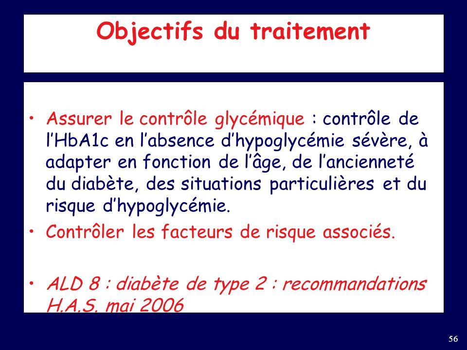 56 Objectifs du traitement Assurer le contrôle glycémique : contrôle de lHbA1c en labsence dhypoglycémie sévère, à adapter en fonction de lâge, de lancienneté du diabète, des situations particulières et du risque dhypoglycémie.