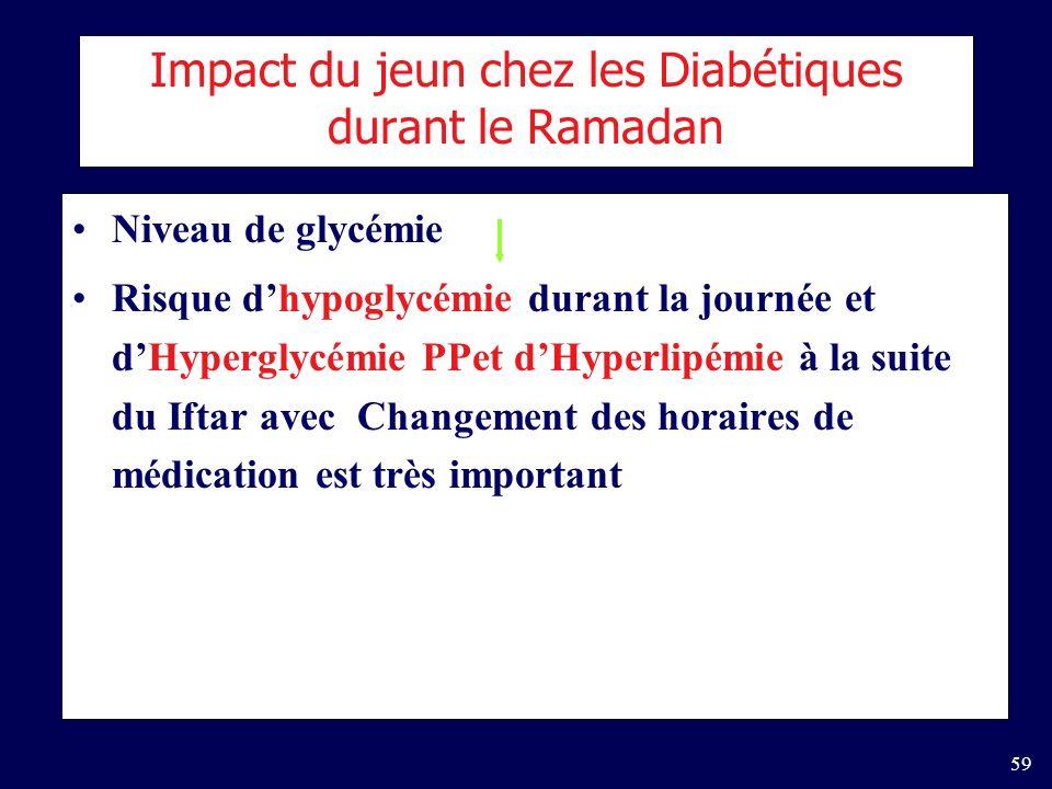 59 Impact du jeun chez les Diabétiques durant le Ramadan Niveau de glycémie Risque dhypoglycémie durant la journée et dHyperglycémie PPet dHyperlipémie à la suite du Iftar avec Changement des horaires de médication est très important.