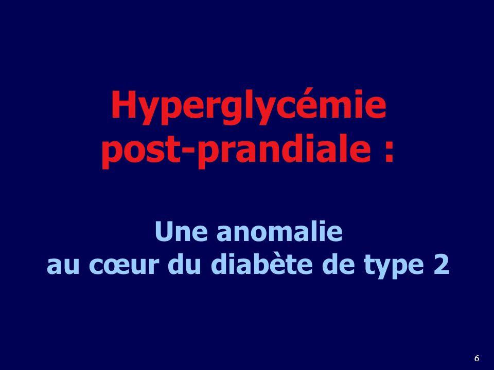 6 Hyperglycémie post-prandiale : Une anomalie au cœur du diabète de type 2
