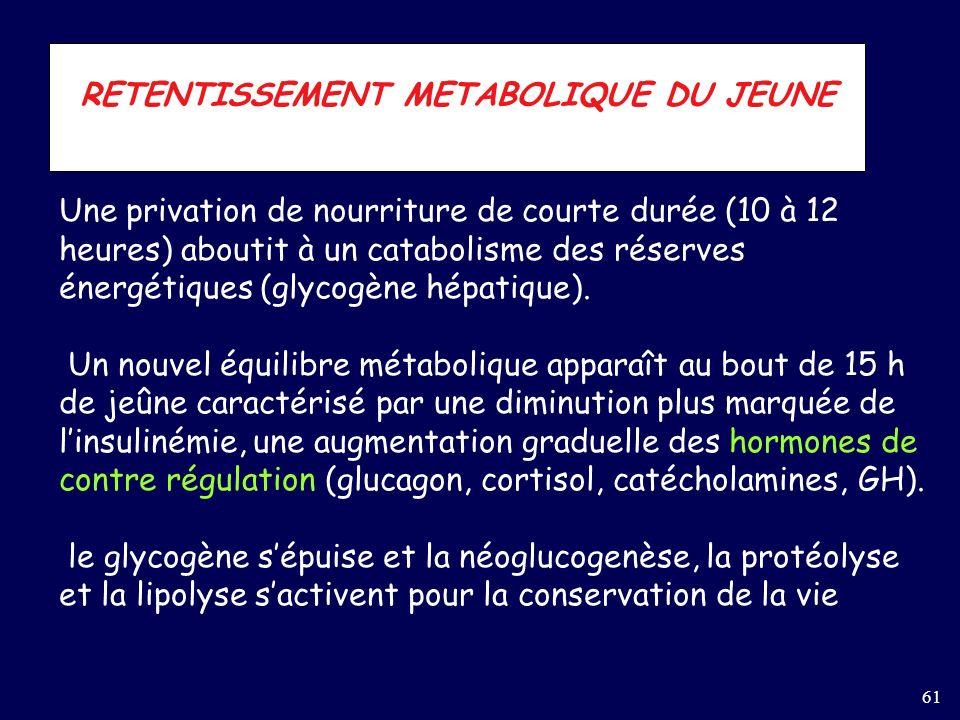 61 RETENTISSEMENT METABOLIQUE DU JEUNE Une privation de nourriture de courte durée (10 à 12 heures) aboutit à un catabolisme des réserves énergétiques (glycogène hépatique).