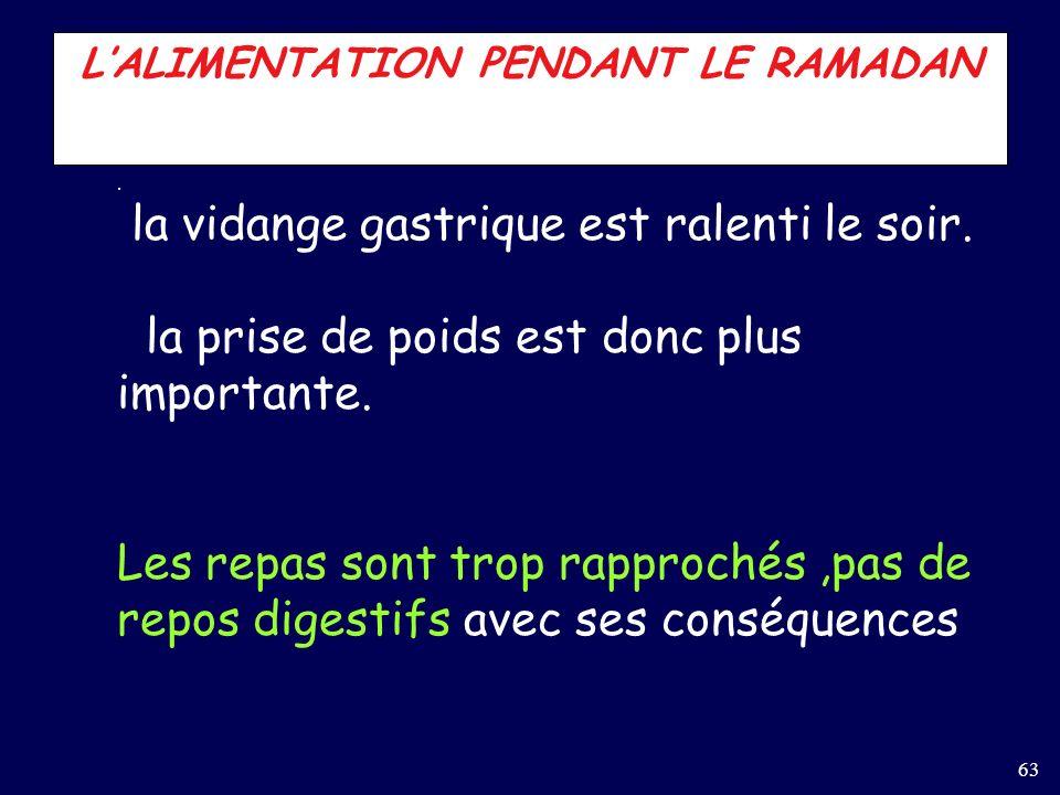 63 LALIMENTATION PENDANT LE RAMADAN.la vidange gastrique est ralenti le soir.