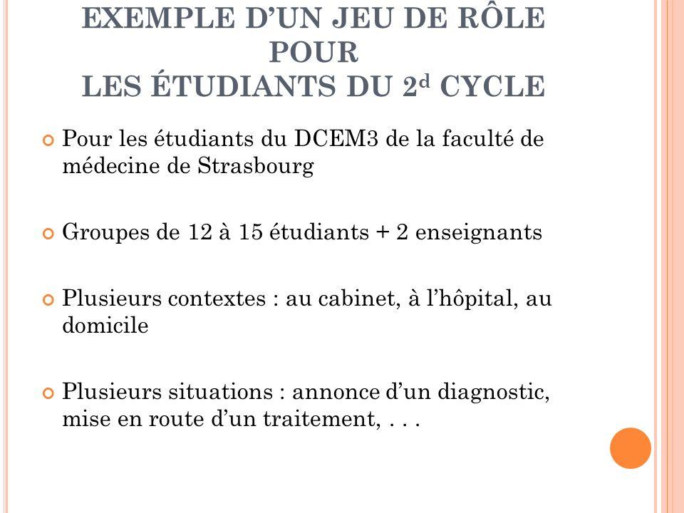 EXEMPLE DUN JEU DE RÔLE POUR LES ÉTUDIANTS DU 2 d CYCLE Pour les étudiants du DCEM3 de la faculté de médecine de Strasbourg Groupes de 12 à 15 étudian