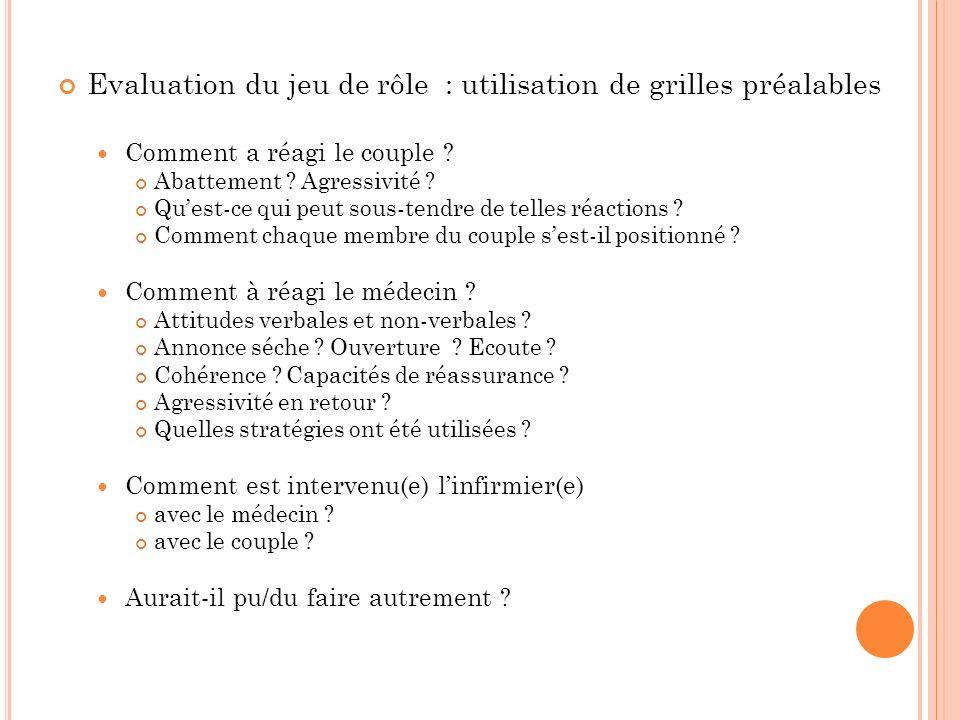 Evaluation du jeu de rôle : utilisation de grilles préalables Comment a réagi le couple ? Abattement ? Agressivité ? Quest-ce qui peut sous-tendre de