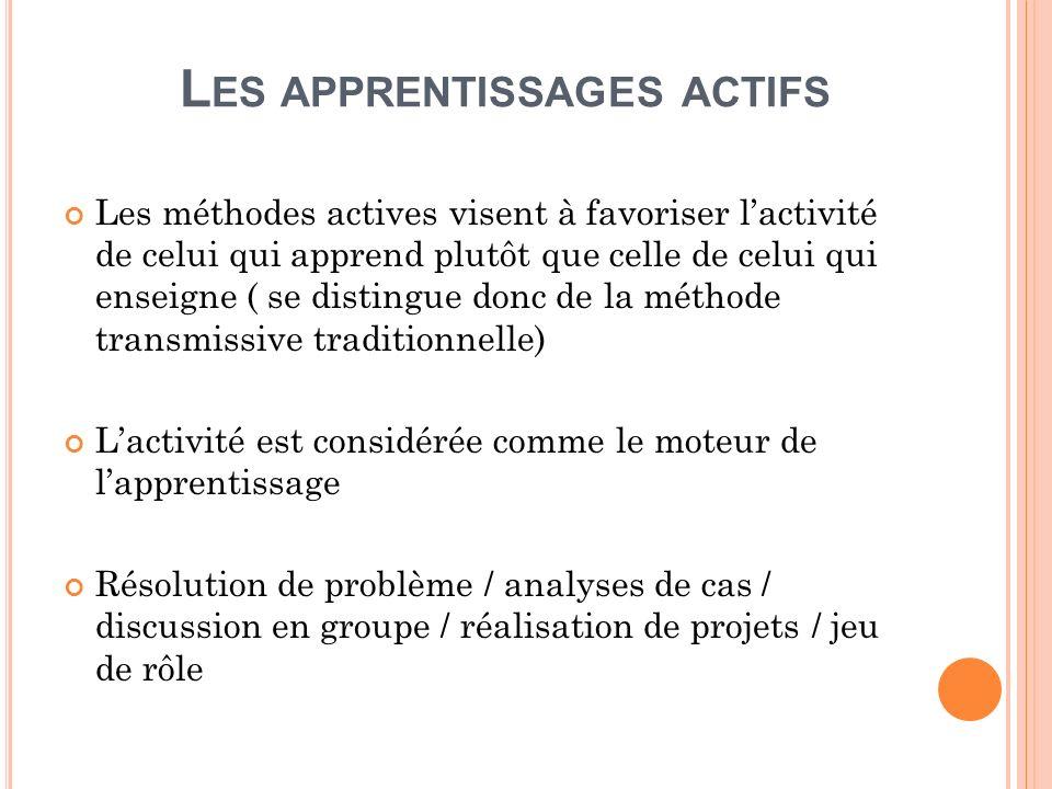 L ES APPRENTISSAGES ACTIFS Les méthodes actives visent à favoriser lactivité de celui qui apprend plutôt que celle de celui qui enseigne ( se distingu